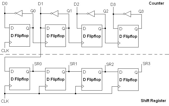 Logic Diagram For A Register - Trusted Wiring Diagram •