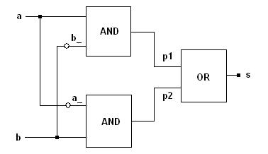 libLCS - A Logic Circuit Simulation Liry in C++ on xor logic gates diagram, nmos schematic diagram, logic circuit diagram,